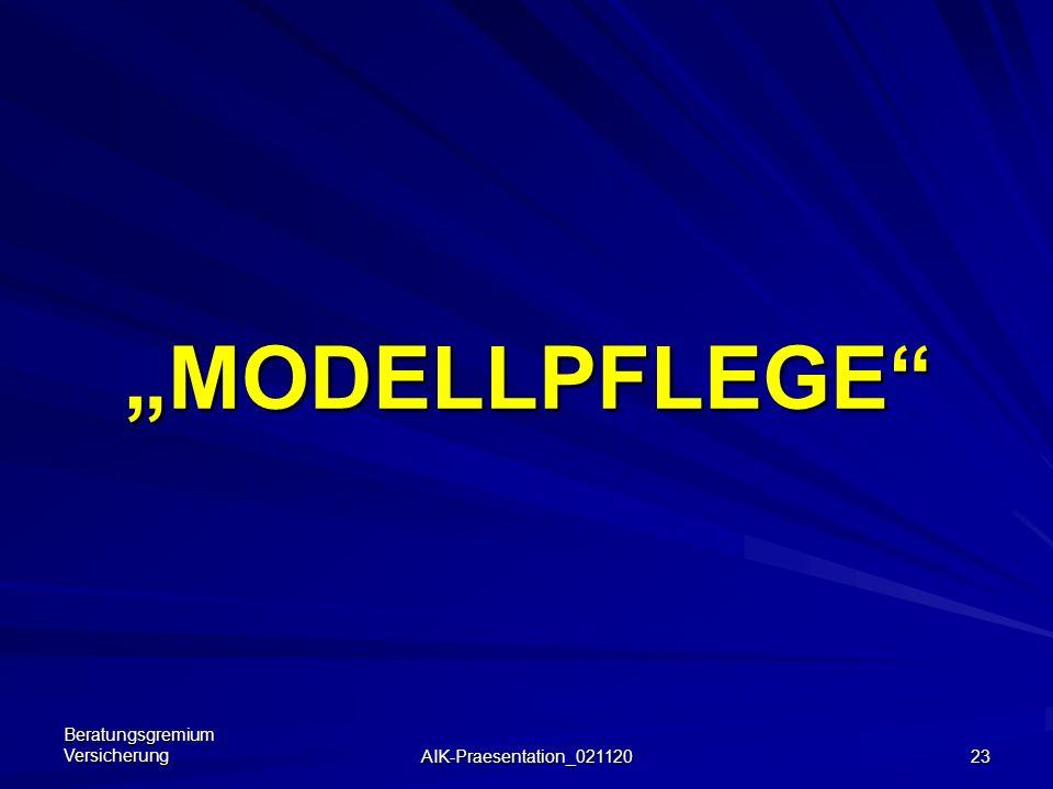 """MODELLPFLEGE Beratungsgremium Versicherung AIK-Praesentation_021120"