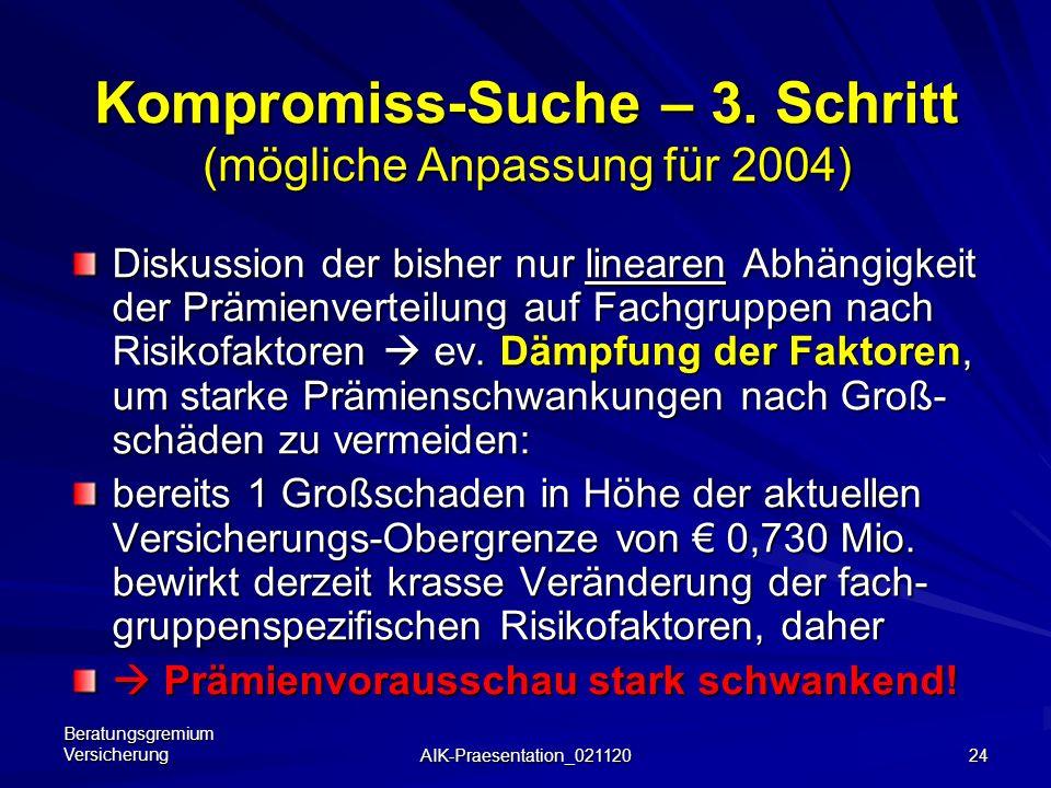 Kompromiss-Suche – 3. Schritt (mögliche Anpassung für 2004)