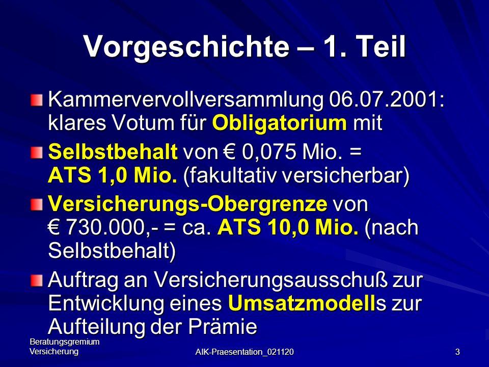 Vorgeschichte – 1. TeilKammervervollversammlung 06.07.2001: klares Votum für Obligatorium mit.