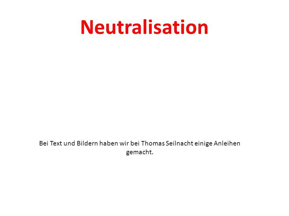 Neutralisation Bei Text und Bildern haben wir bei Thomas Seilnacht einige Anleihen gemacht.