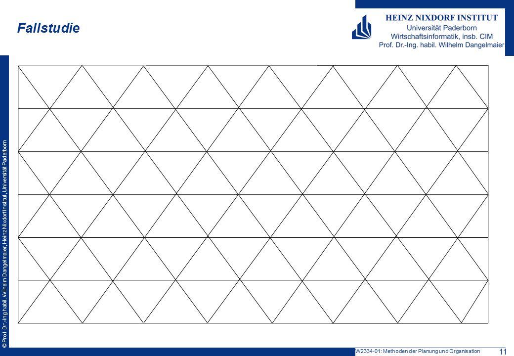 Fallstudie 11 W2334-01: Methoden der Planung und Organisation