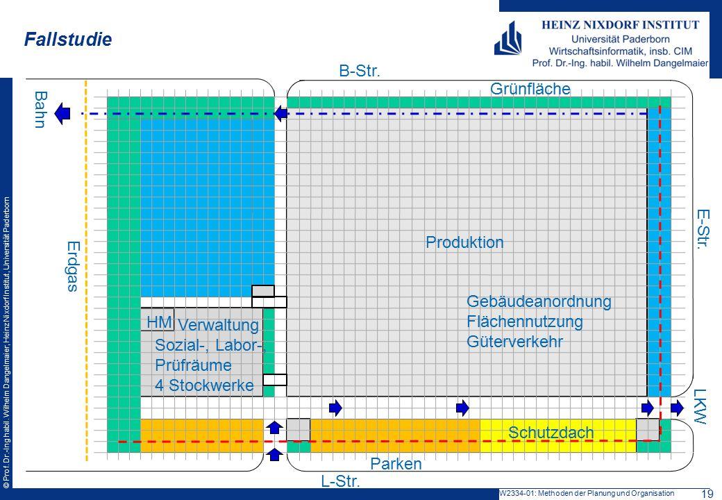 Fallstudie B-Str. Grünfläche Bahn E-Str. Produktion Erdgas