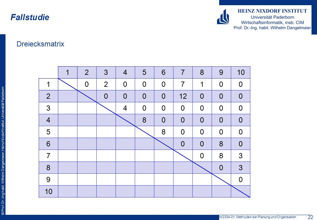 Fallstudie Dreiecksmatrix 1 2 3 4 5 6 7 8 9 10 12 22