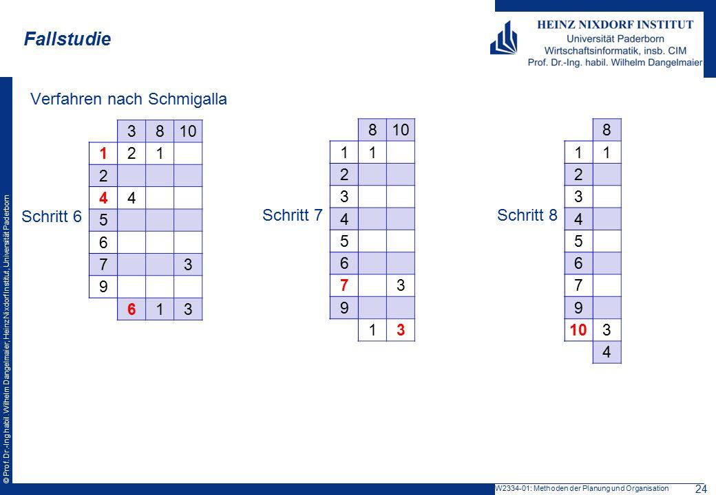 Fallstudie Verfahren nach Schmigalla Schritt 6 Schritt 7 Schritt 8 3 8