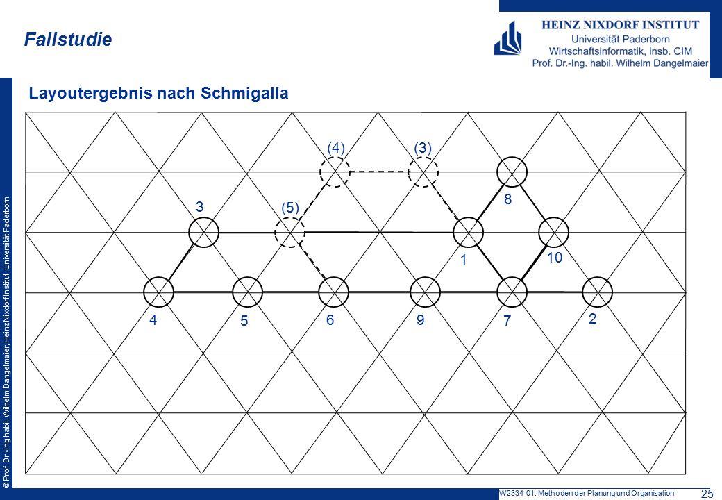 Fallstudie Layoutergebnis nach Schmigalla (4) (3) 4 5 6 9 7 2 8 3 (5)