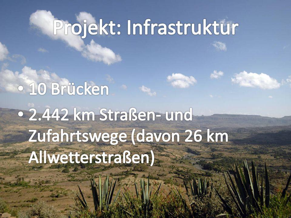 Projekt: Infrastruktur
