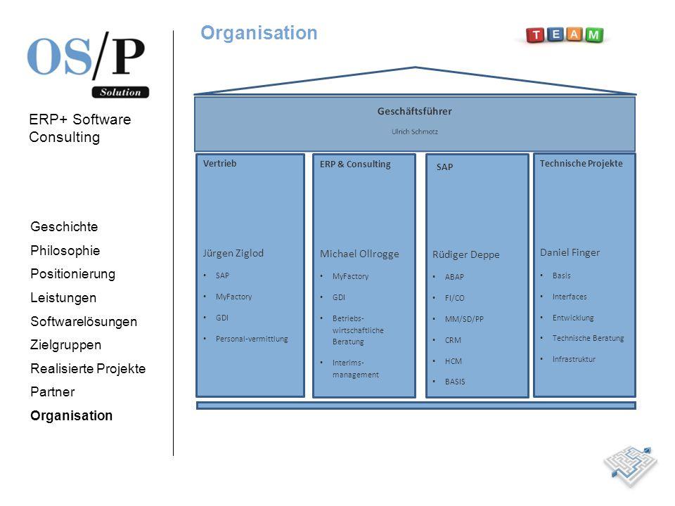 Organisation Vertrieb ERP & Consulting Geschichte Philosophie