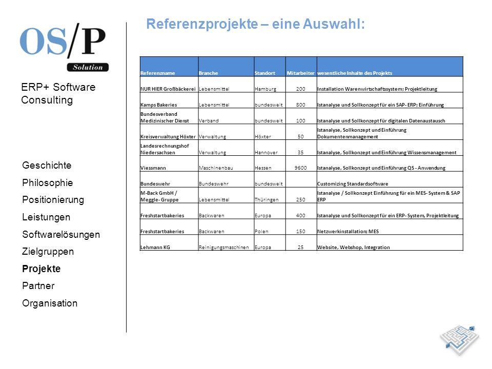 Referenzprojekte – eine Auswahl: