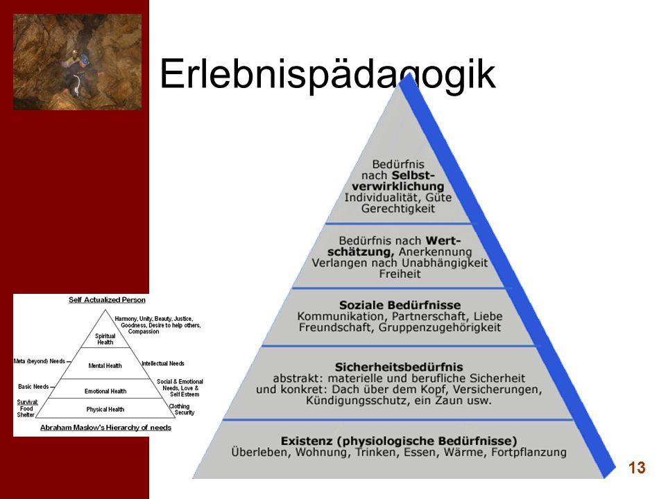 Erlebnispädagogik 13 Maslow, Bedürfnispyramide