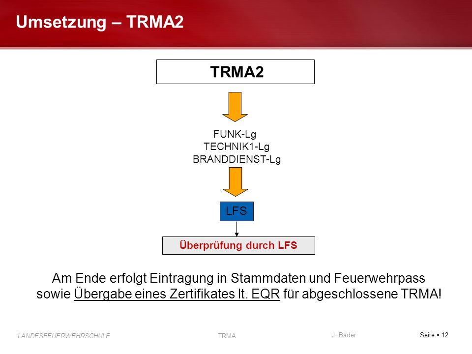 Umsetzung – TRMA2 TRMA2. FUNK-Lg. TECHNIK1-Lg. BRANDDIENST-Lg. LFS. Überprüfung durch LFS.
