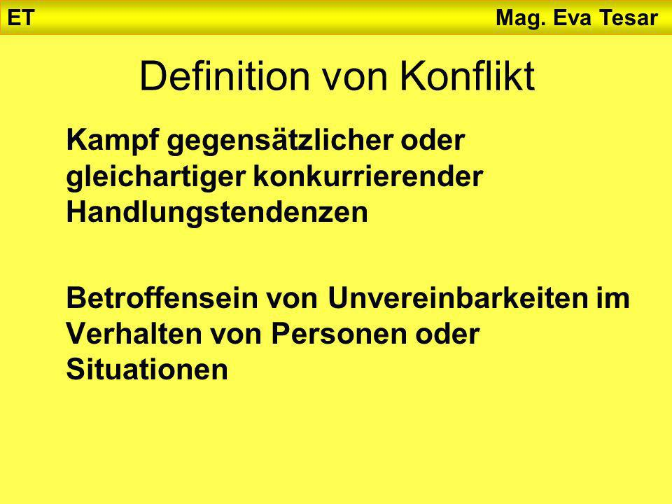 Definition von Konflikt