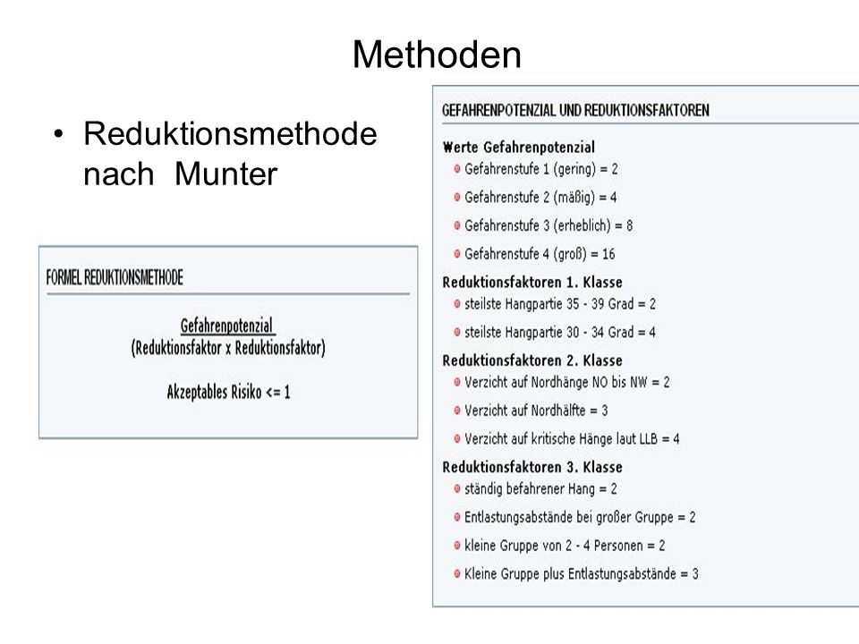 Methoden Reduktionsmethode nach Munter