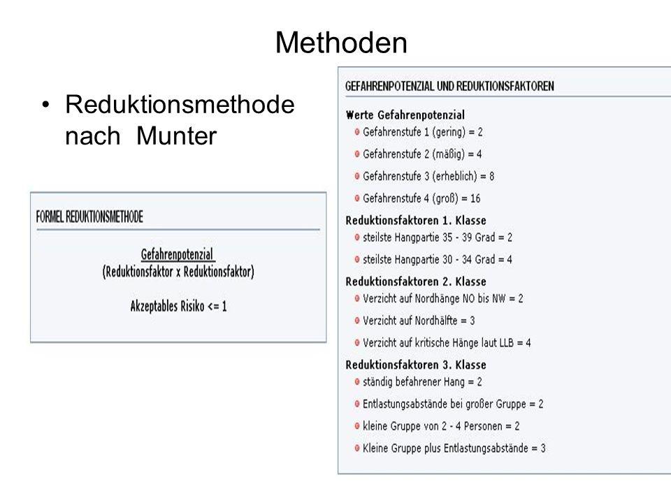 Methoden Reduktionsmethode nach Munter