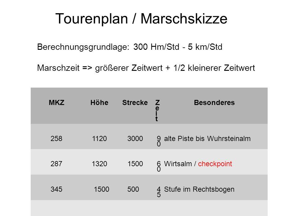 Tourenplan / Marschskizze