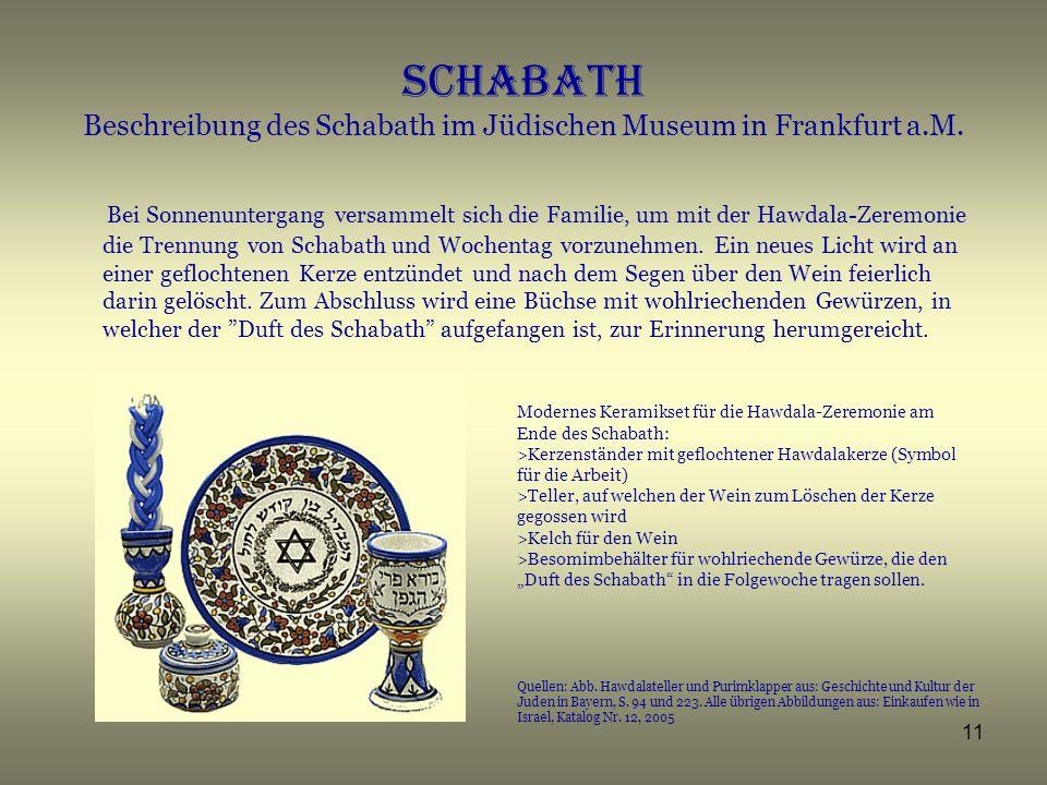 SCHABATH Beschreibung des Schabath im Jüdischen Museum in Frankfurt a