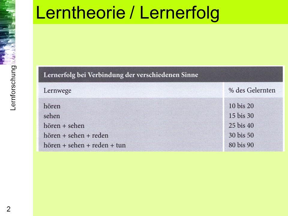 Lerntheorie / Lernerfolg