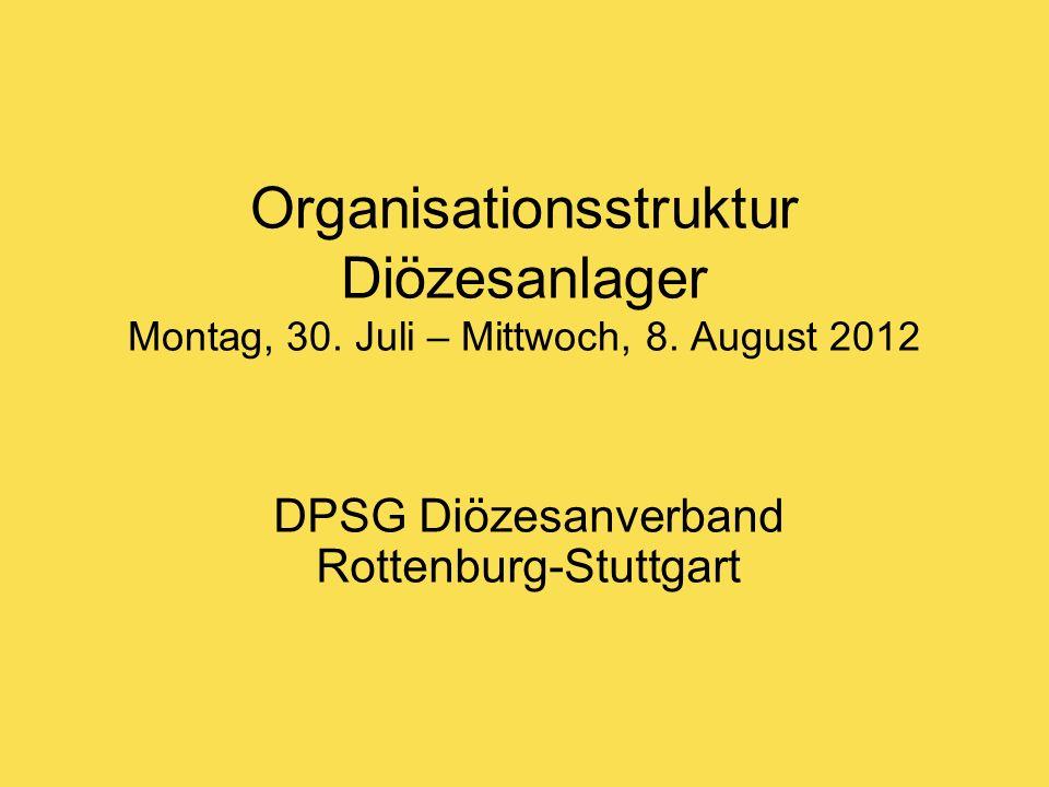 DPSG Diözesanverband Rottenburg-Stuttgart