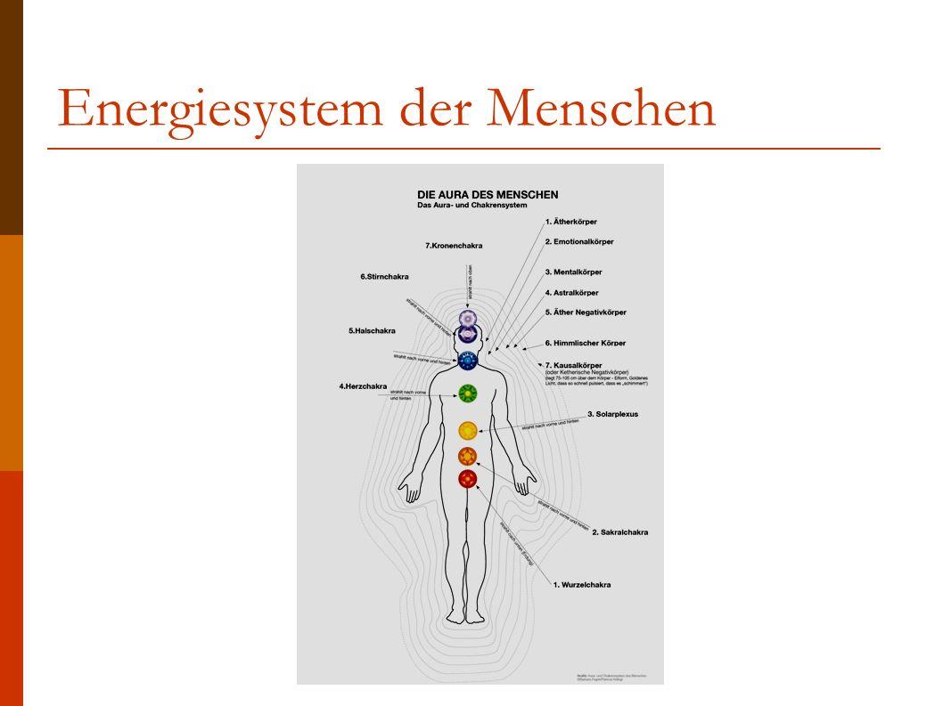 Energiesystem der Menschen