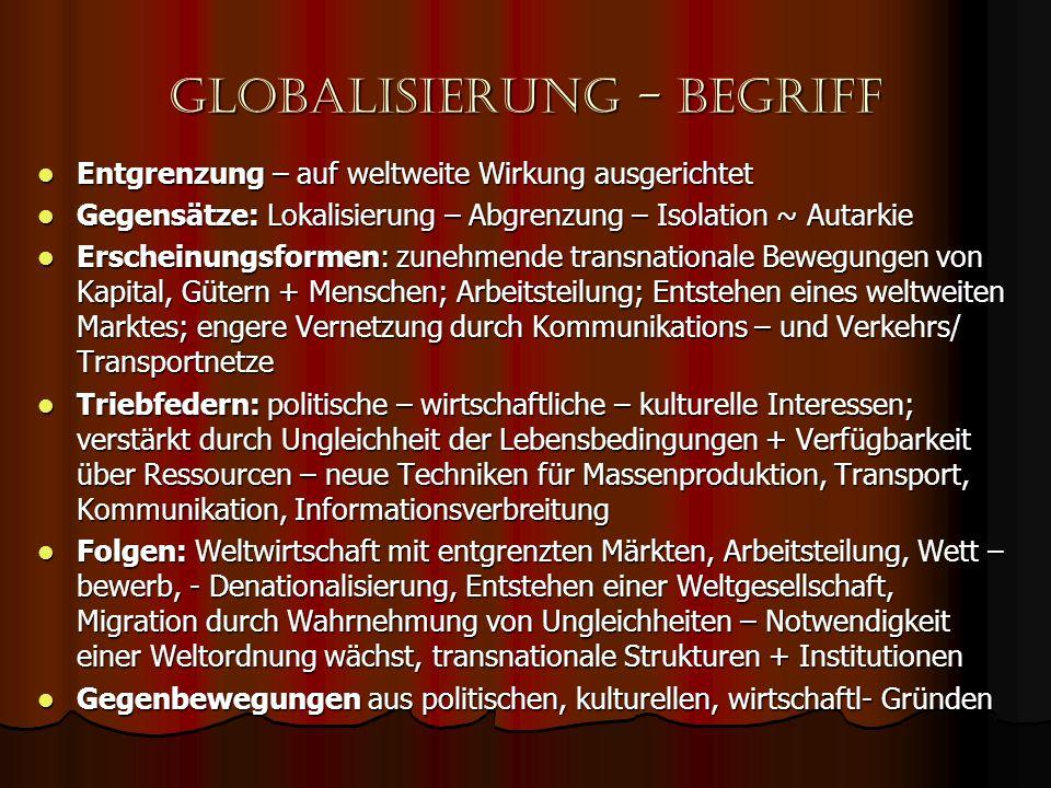 Globalisierung - begriff