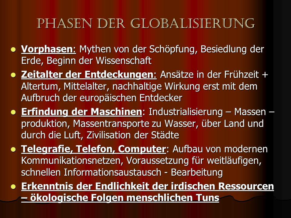 Phasen der globalisierung