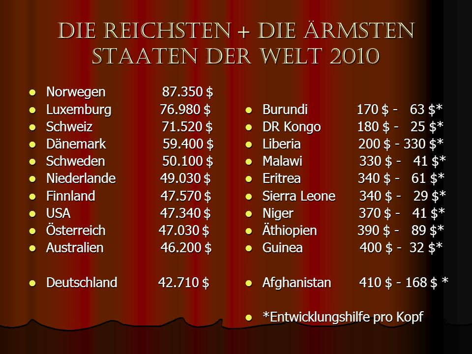 Die reichsten + die ärmsten staaten der welt 2010