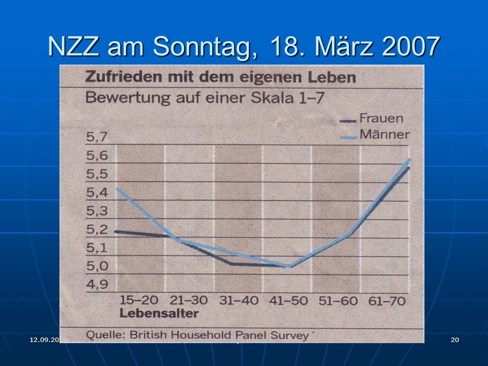 NZZ am Sonntag, 18. März 2007 Quelle: British Household Panel Survey