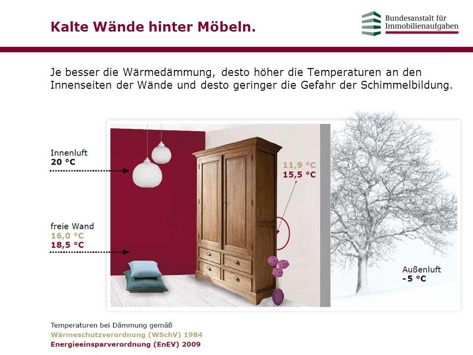 Kalte Wände hinter Möbeln.