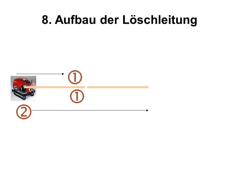 8. Aufbau der Löschleitung