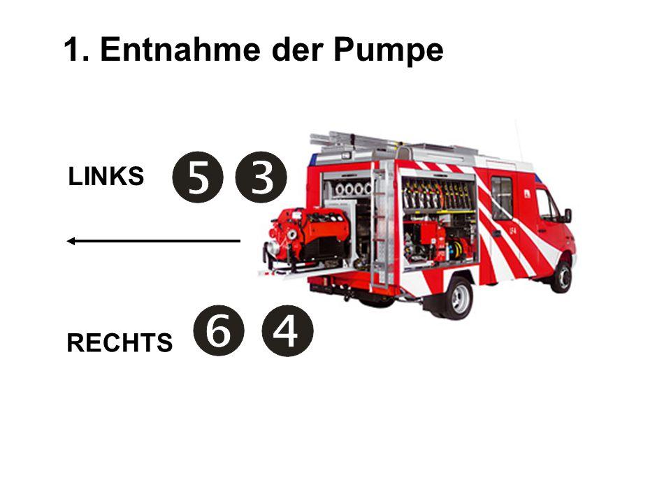 1. Entnahme der Pumpe LINKS RECHTS
