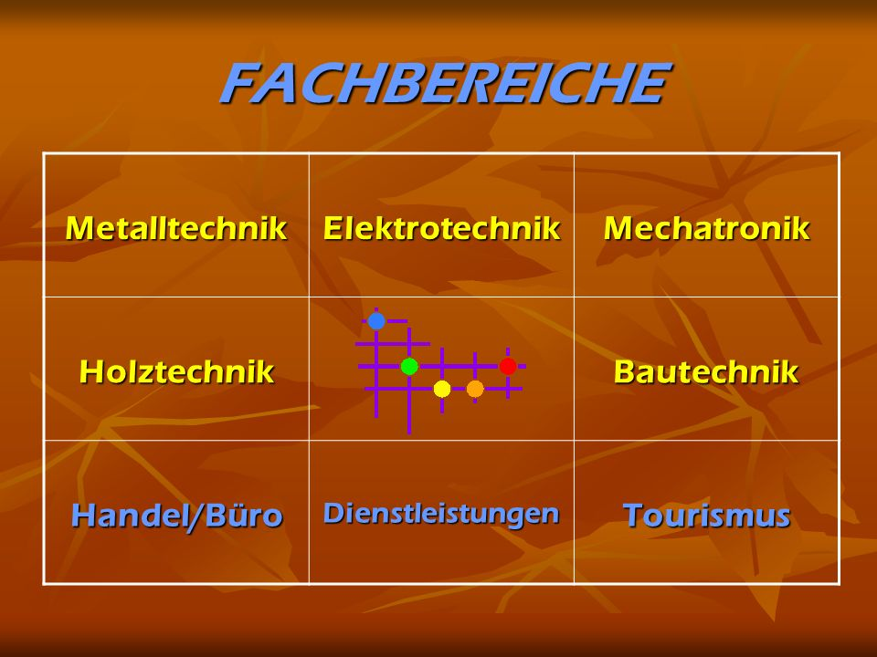 FACHBEREICHE Metalltechnik Elektrotechnik Mechatronik Holztechnik