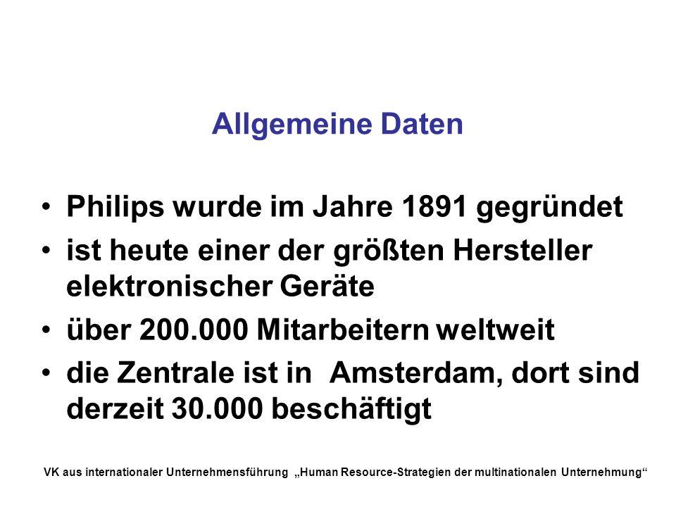 Philips wurde im Jahre 1891 gegründet
