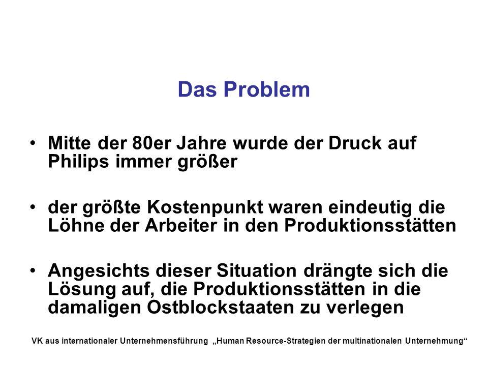 Das Problem Mitte der 80er Jahre wurde der Druck auf Philips immer größer.