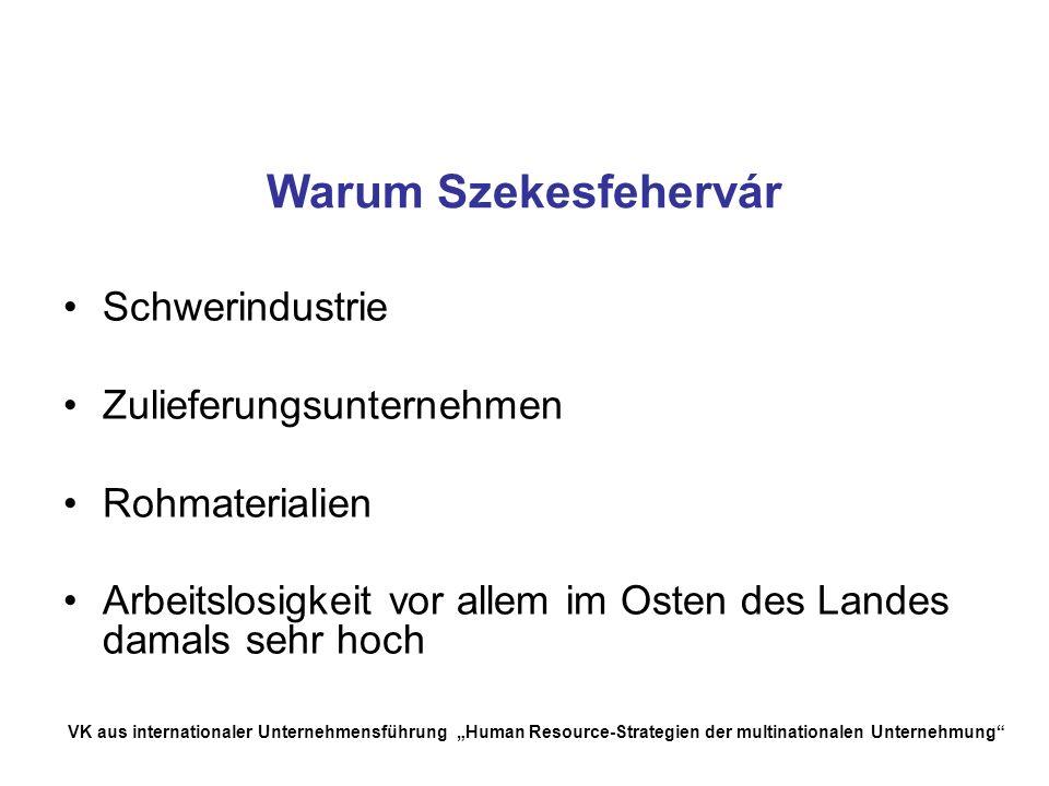 Warum Szekesfehervár Schwerindustrie Zulieferungsunternehmen