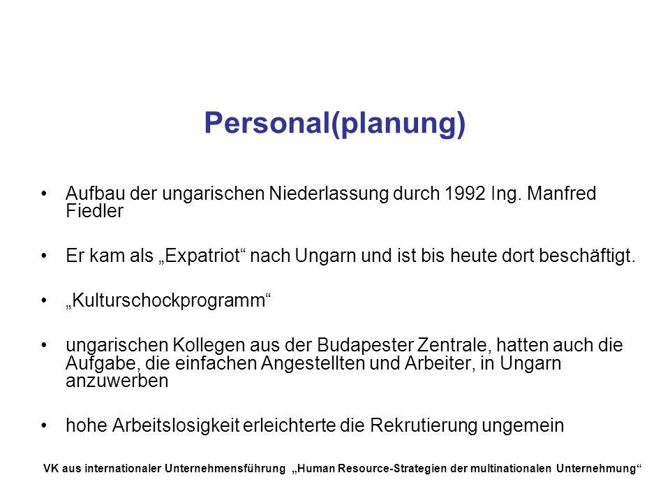 Personal(planung) Aufbau der ungarischen Niederlassung durch 1992 Ing. Manfred Fiedler.