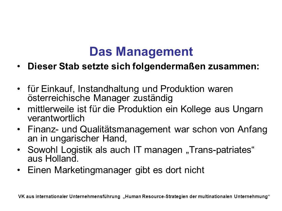 Das Management Dieser Stab setzte sich folgendermaßen zusammen: