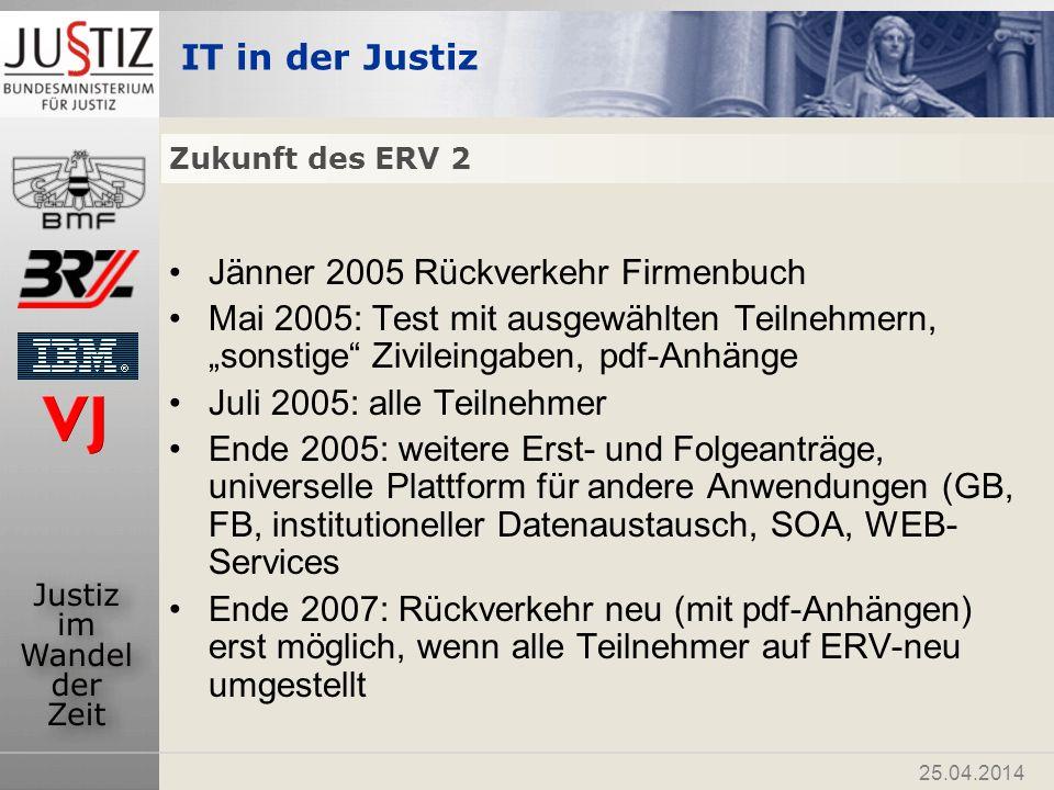 Jänner 2005 Rückverkehr Firmenbuch