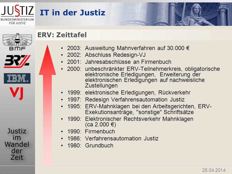 ERV: Zeittafel 2003: Ausweitung Mahnverfahren auf 30.000 €