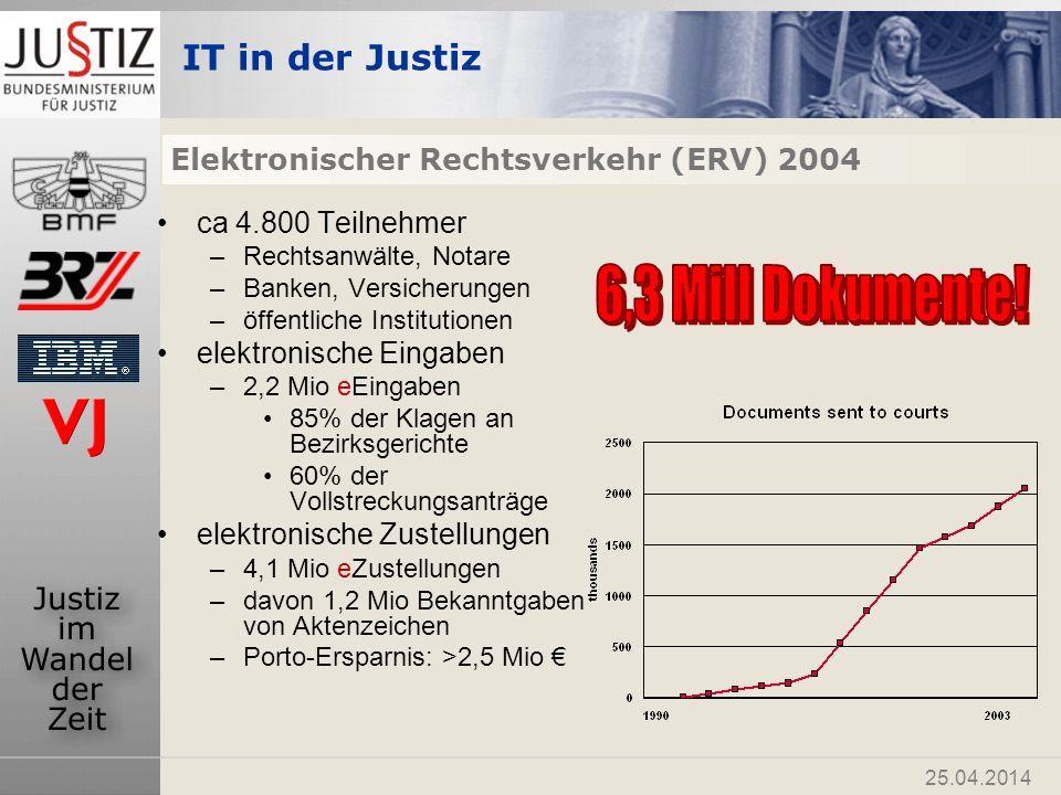 Elektronischer Rechtsverkehr (ERV) 2004