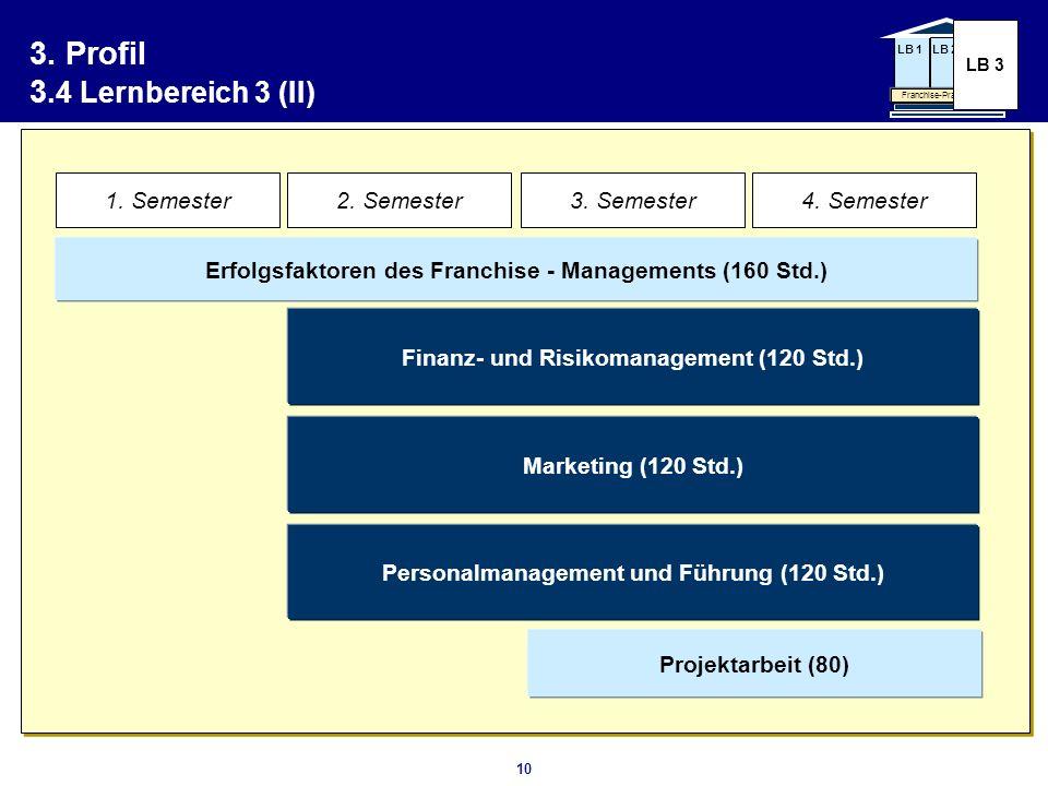 3. Profil 3.4 Lernbereich 3 (II)