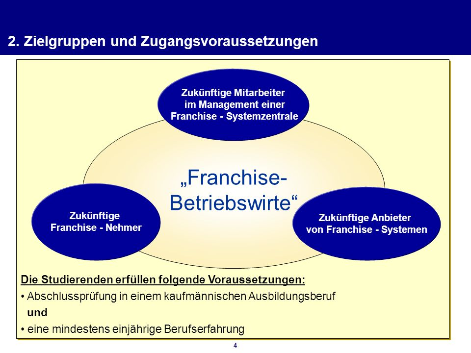 """Franchise- Betriebswirte"