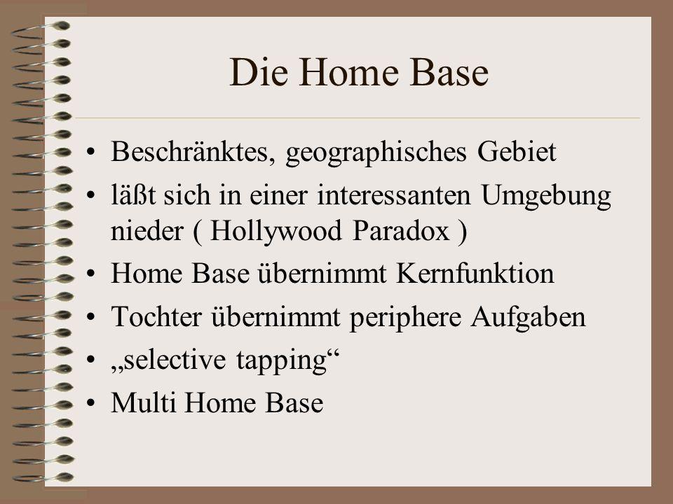 Die Home Base Beschränktes, geographisches Gebiet