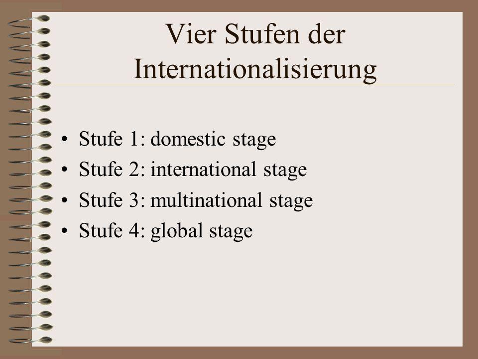 Vier Stufen der Internationalisierung