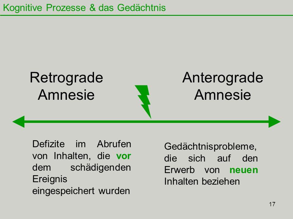 Retrograde Amnesie Anterograde Amnesie