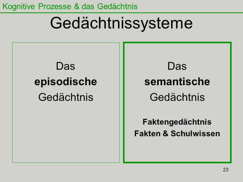 Gedächtnissysteme Das episodische Gedächtnis Das semantische