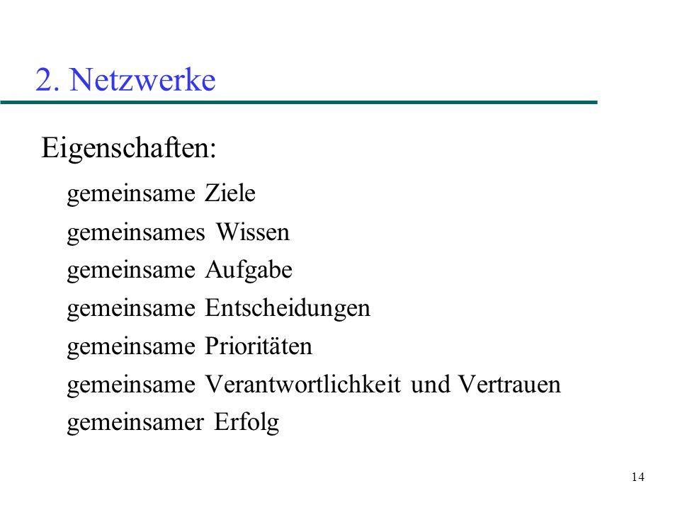 2. Netzwerke Eigenschaften: gemeinsame Ziele gemeinsames Wissen