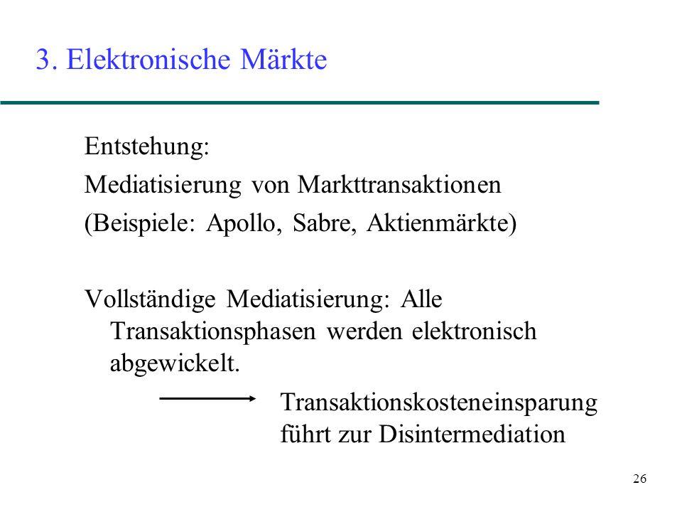 3. Elektronische Märkte Entstehung: