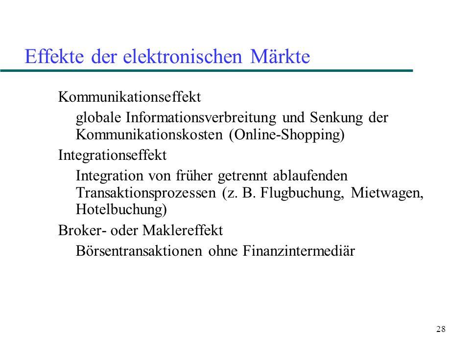 Effekte der elektronischen Märkte