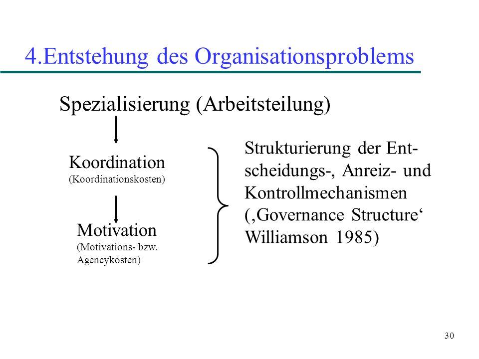 4.Entstehung des Organisationsproblems
