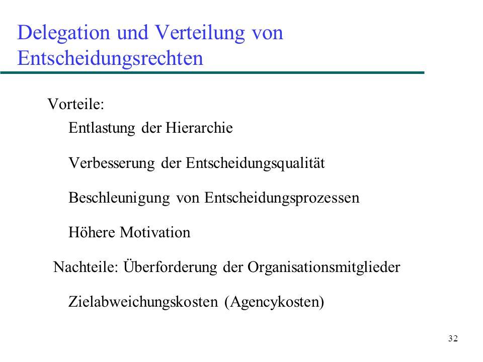 Delegation und Verteilung von Entscheidungsrechten