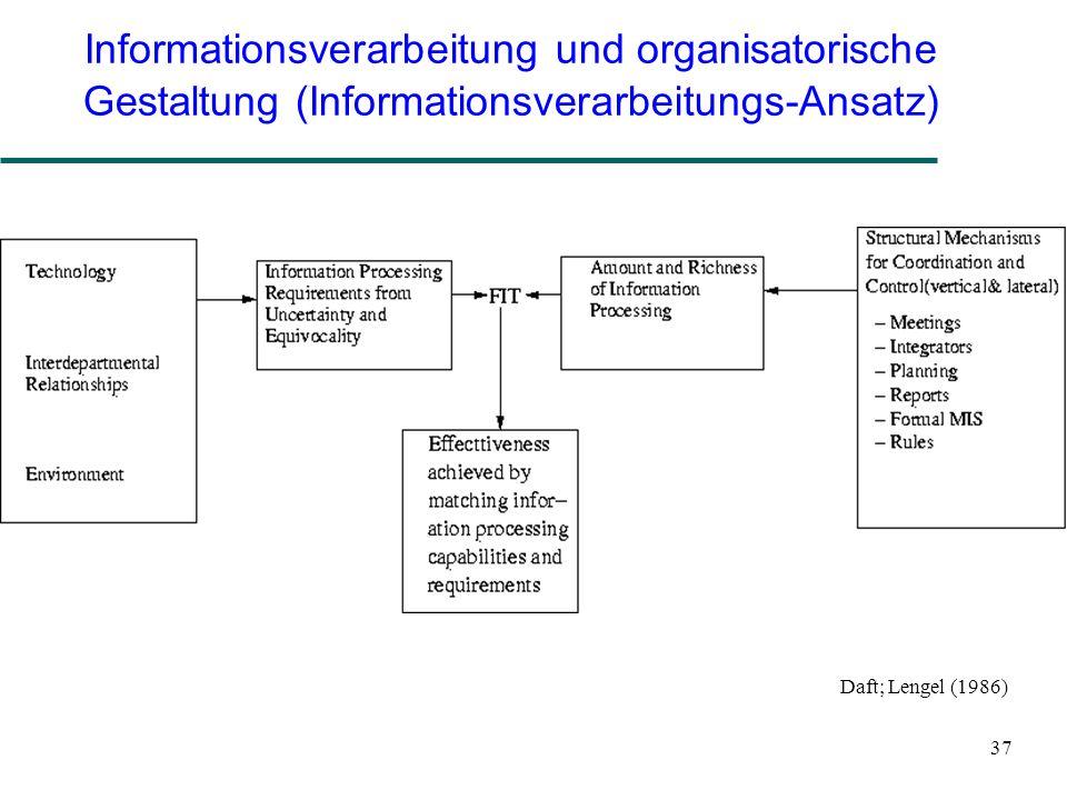 Informationsverarbeitung und organisatorische Gestaltung (Informationsverarbeitungs-Ansatz)
